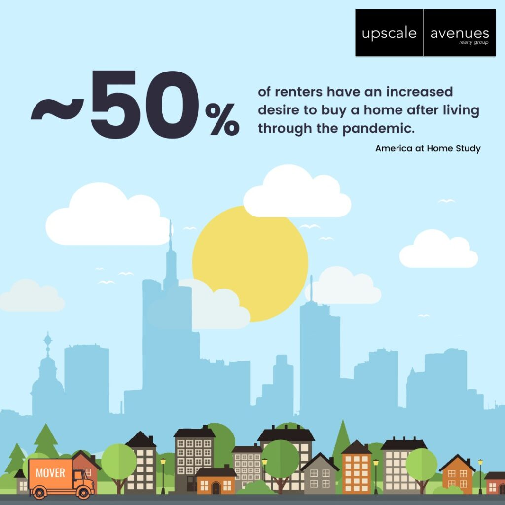 50% of renters are ready to buy