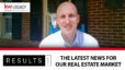 How Did Our Real Estate Market Fare in March?