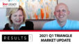 Your First-Quarter Triangle Market Update