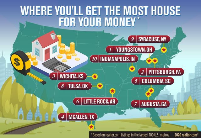 Infographic map: metros with best price per square foot