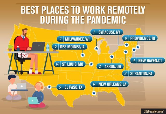 Infographic: Best Places to Work Remotely