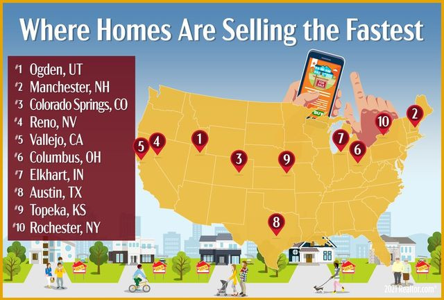 Where homes are selling the fastest