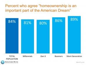 American-Dream-KCM