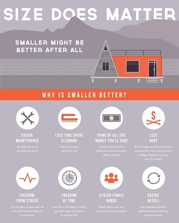 Infographic About Benefits of Tiny Houses | JP Real Estate Experts
