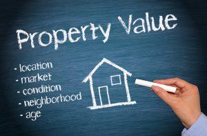 London Ontario Property Value