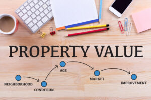 London Ontario Real Estate Market