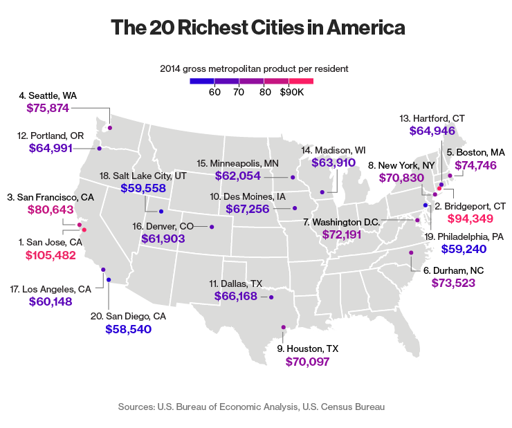 20 richest cities