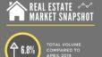 Sumner Realtors Market Report