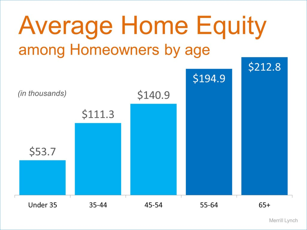 Home-Equity.3