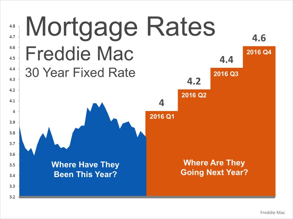 Mortgage-Projections-STM