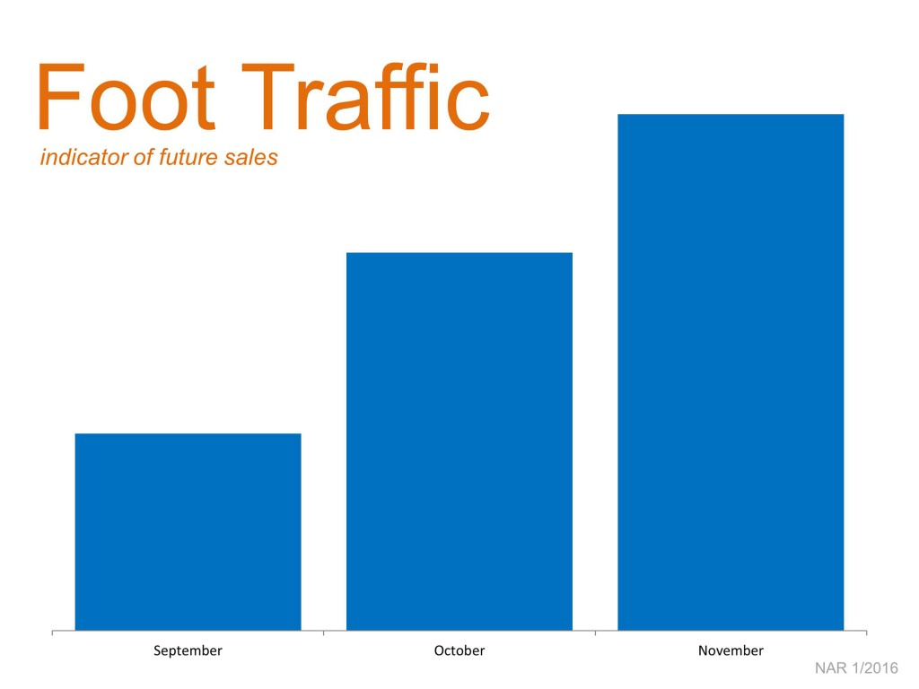 Foot-Traffic