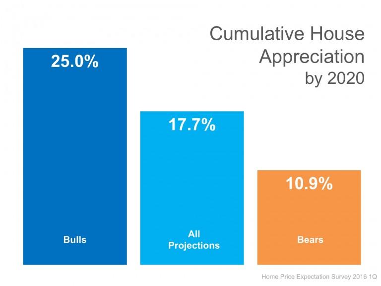 Cumulative-Appreciation-STM-768x576