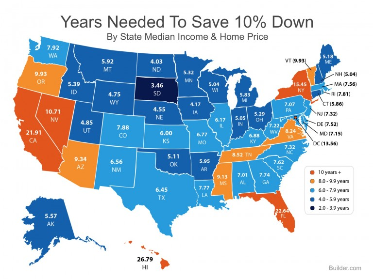 Years-To-Save-10-768x576