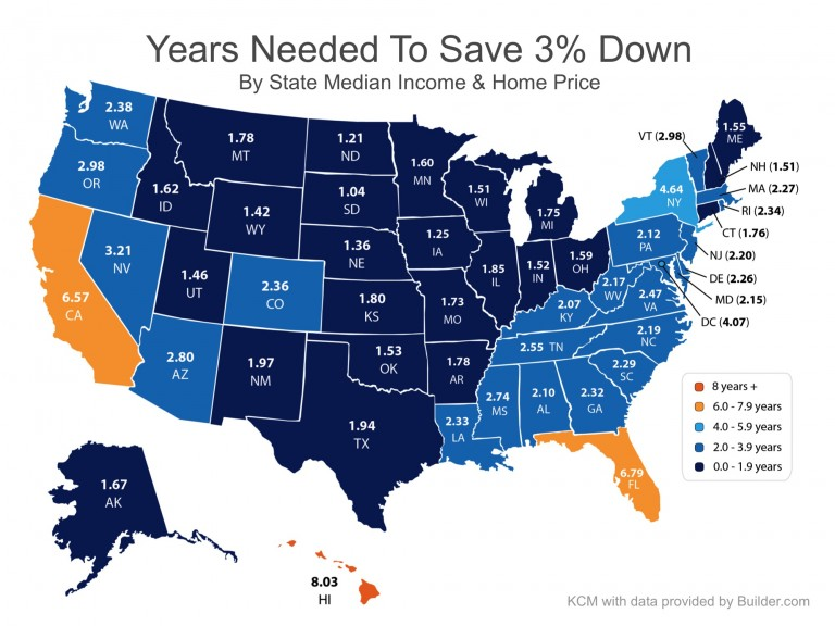 Years-To-Save-3-768x576