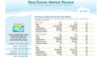Outer Banks Market Review Year End 2020
