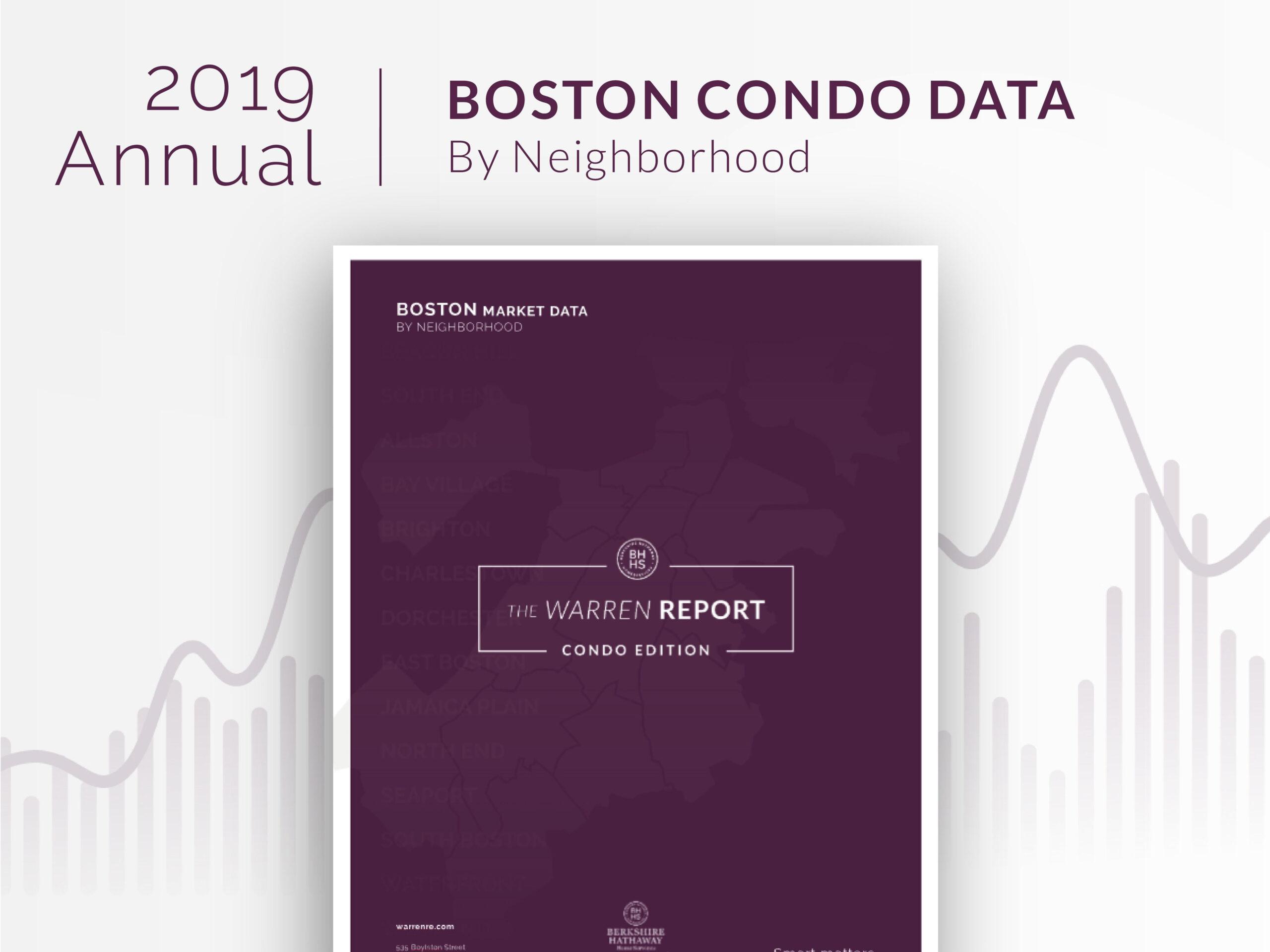 Annual Boston Condo report