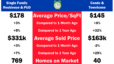 Your Fresno Market Report for March 2020