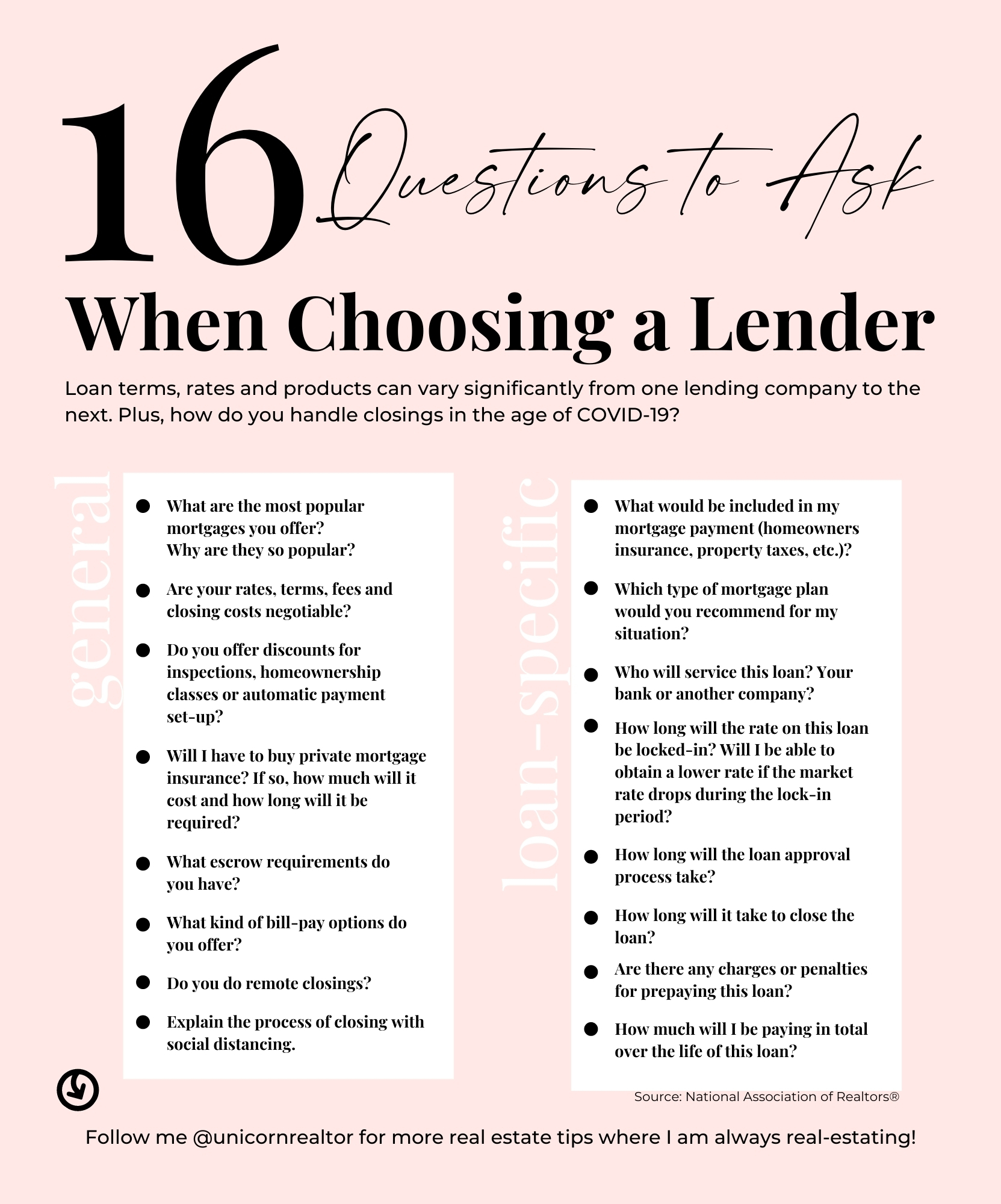 16 Questions to Ask a Lender