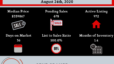 Total Market Overview August 24th, 2020