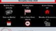 Total Market Overview November 23, 2020