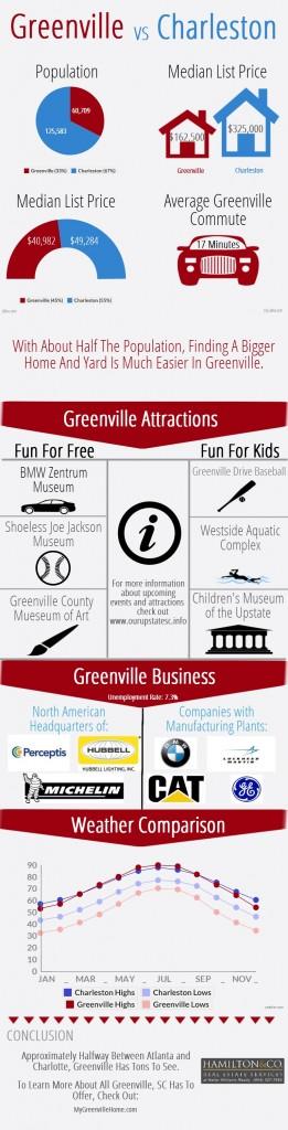 Greenville vs Charleston (1)