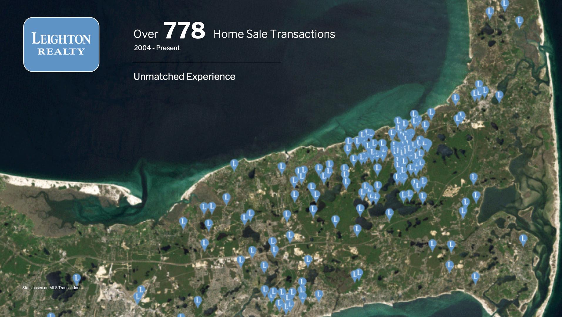 Cape Cod Home Sale Transactions