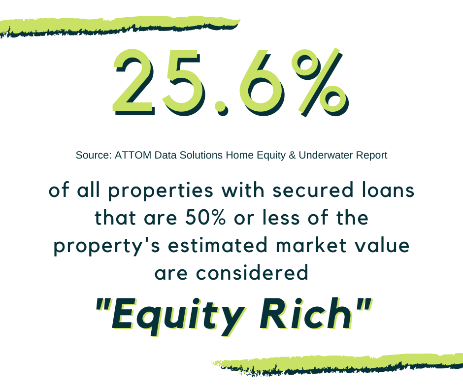 Equity Rich 2019
