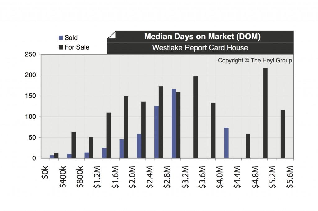 Chart for Farm Blog - December copy