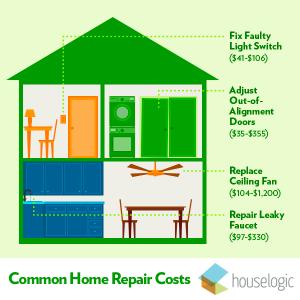 top home repairs
