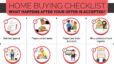 Home Buying Checklist - What Happens After Your Offer Is Accepted-