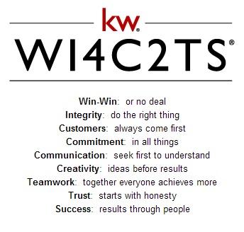 WI4C2TS