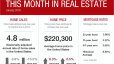 This Month In Real Estate - January 2015