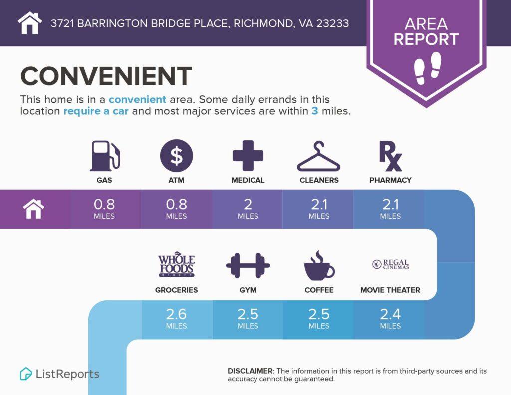 3721 Barrington Bridge