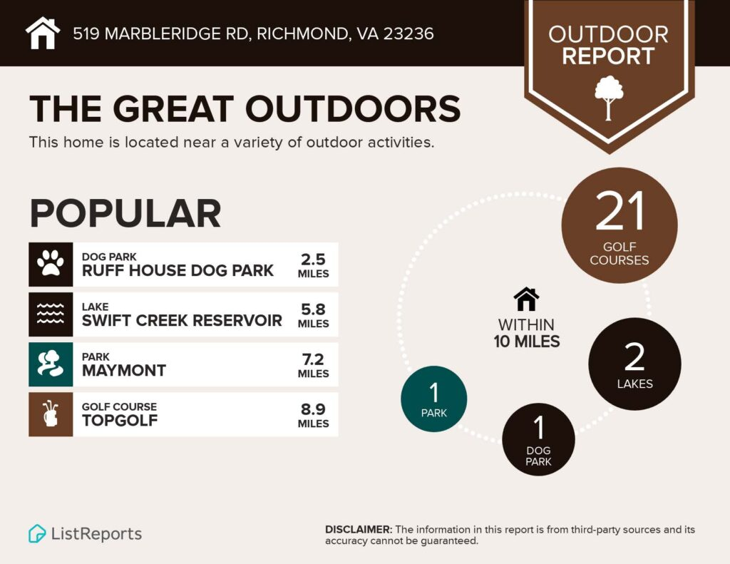 Infographics for 519 Marbleridge Rd