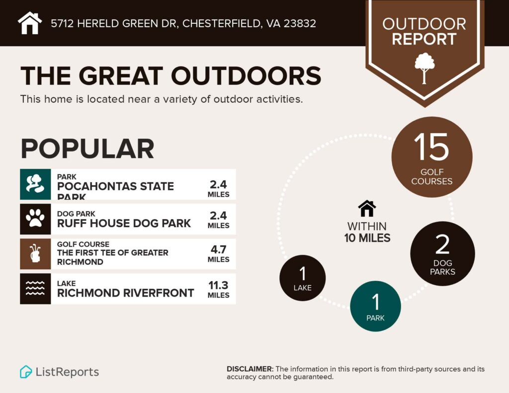 The Great Outdoors Infographic