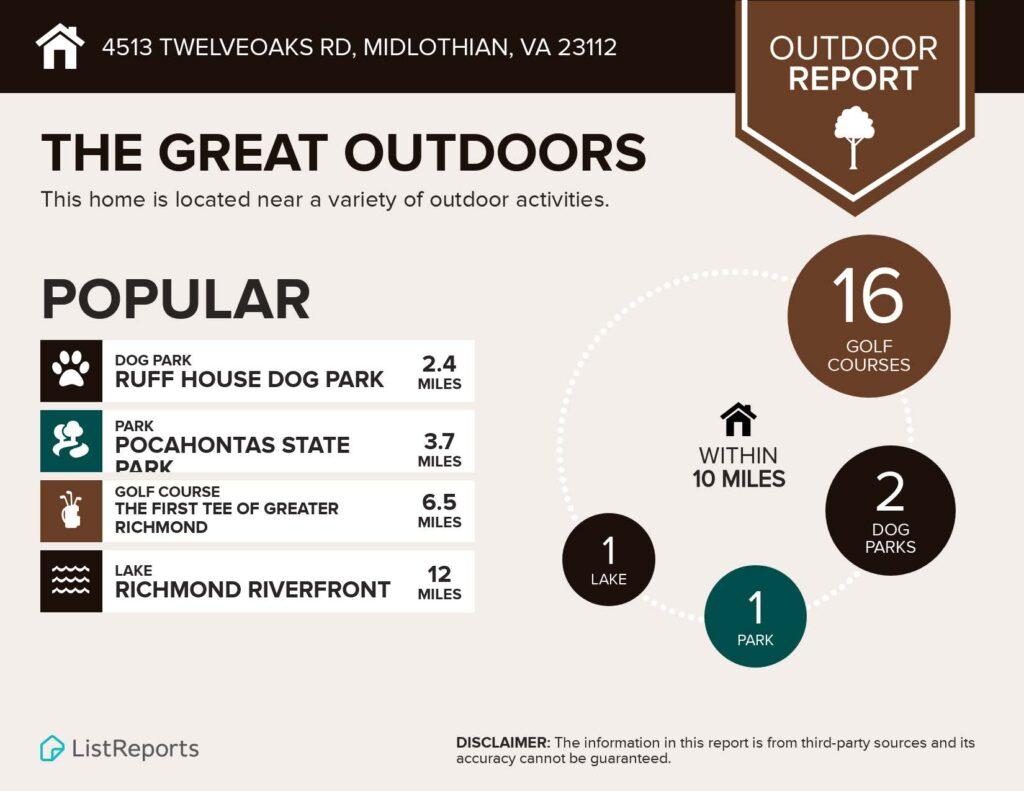 4513 Twelveoaks Rd Outdoor Amenities