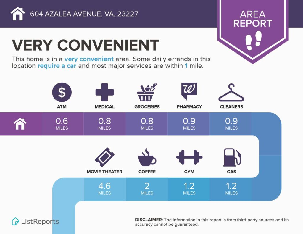 Infographics for 604 Azalea Avenue_Page_1