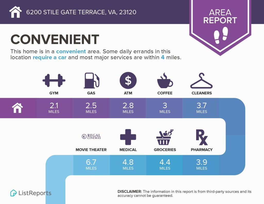 Infographics for 6200 Stile Gate Terrace_Page_1