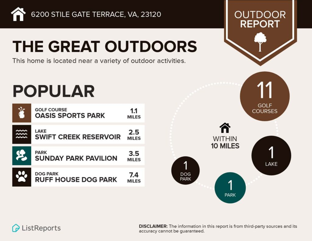 Infographics for 6200 Stile Gate Terrace_Page_2