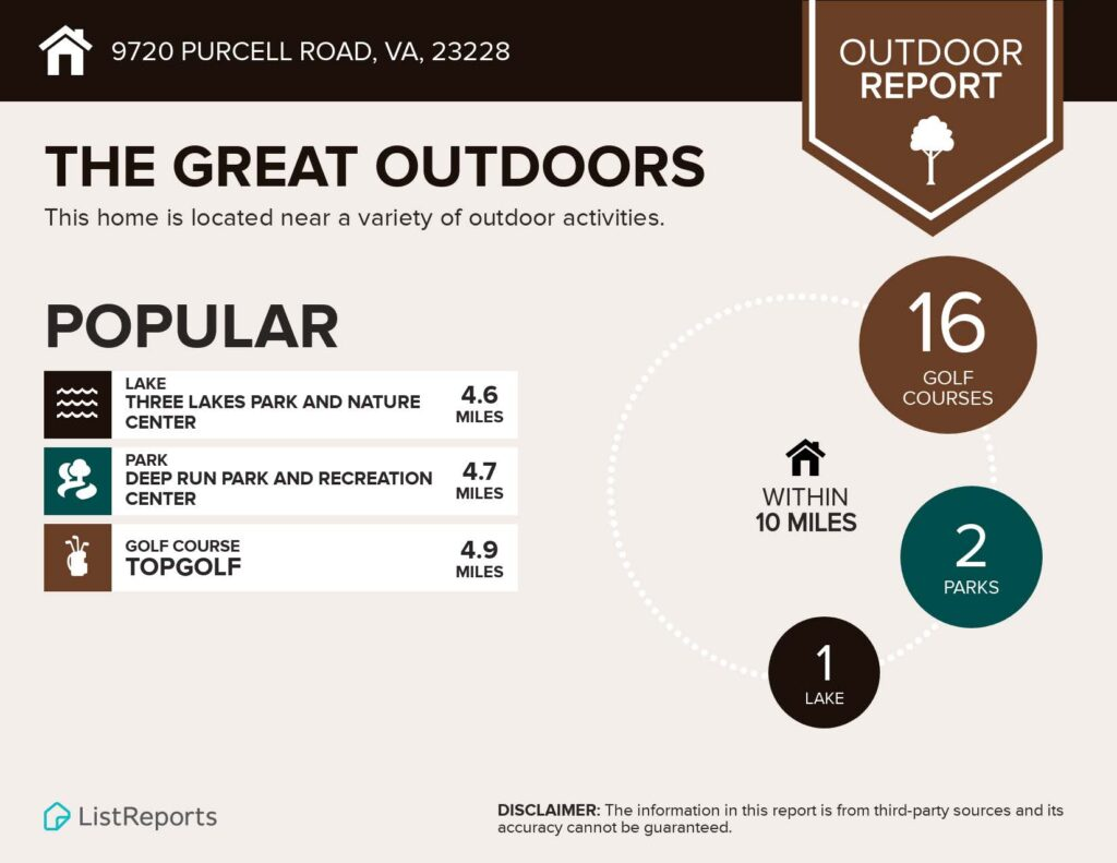 Infographics for 9720 Purcell Road_Page_2