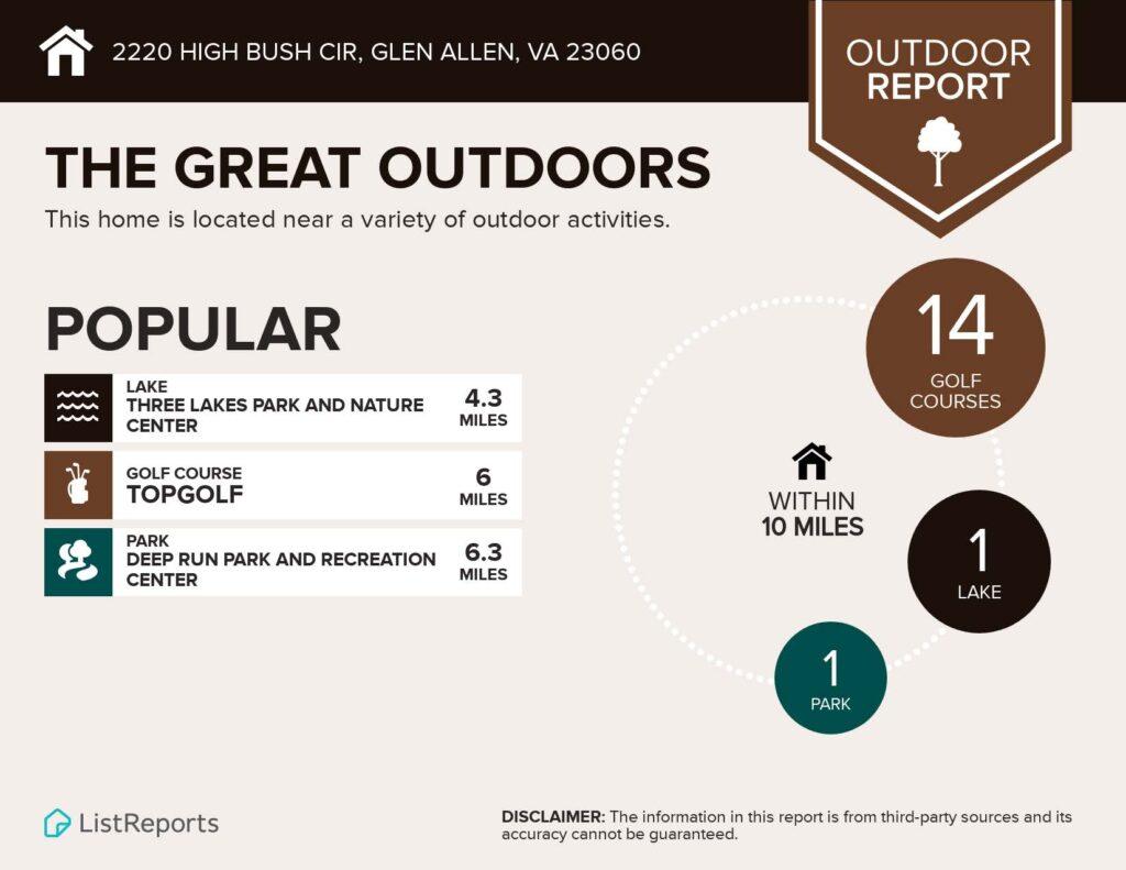 Infographics for 2220 High Bush Cir_Page_1