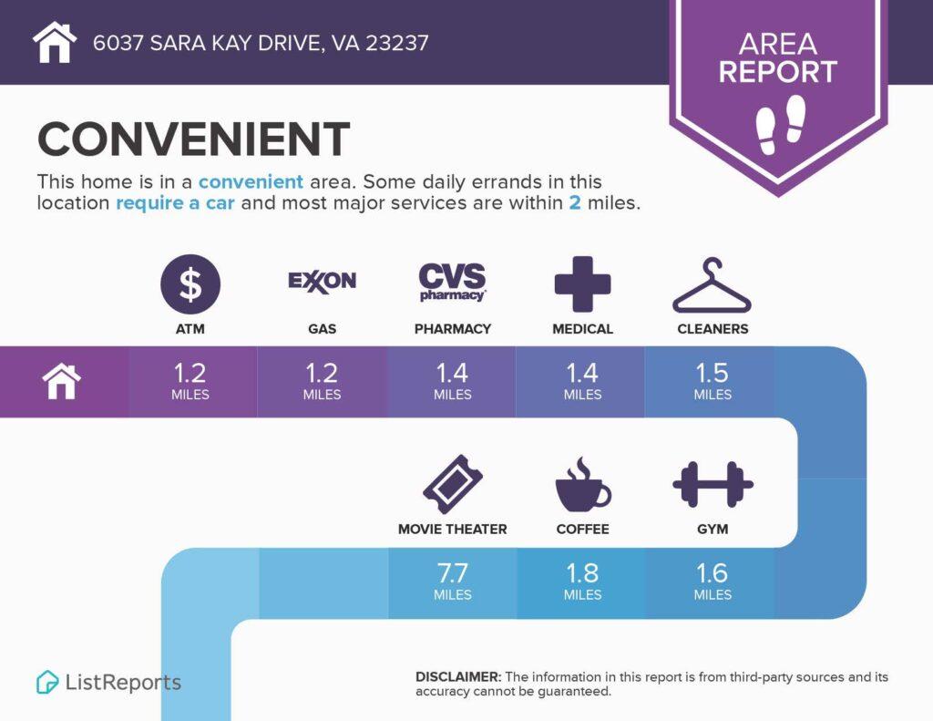 Infographics for 6037 Sara Kay Drive_Page_1
