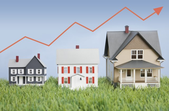 Real Estate Investing Chart