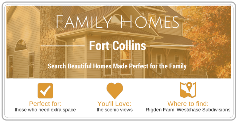 Fort Collins Homes for Sale