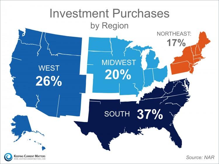 InvestmentsByRegion