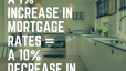 rising mortgage rates lower buying power