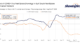 covid-19 causes decline in new orleans real estate showings