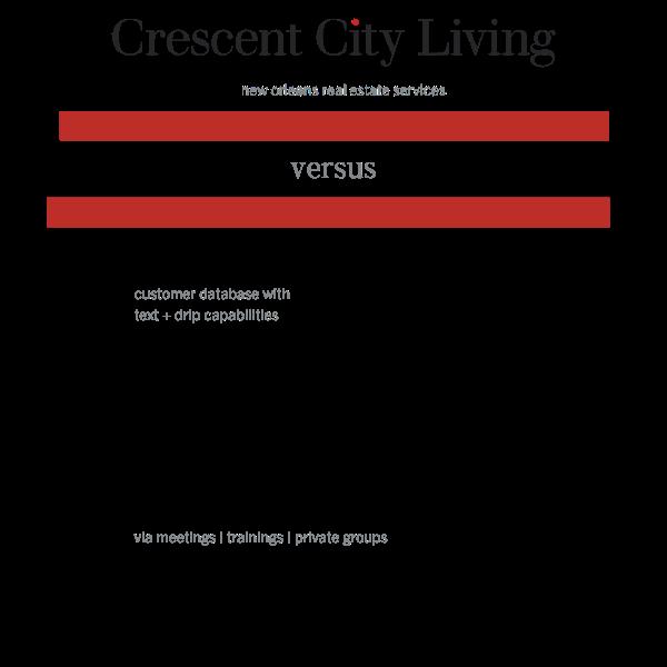 Crescent City Living agent benefits