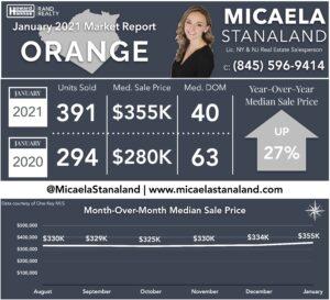Orange County Real Estate