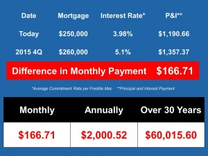 should i buy a home in 2014